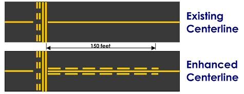runway incursion research paper