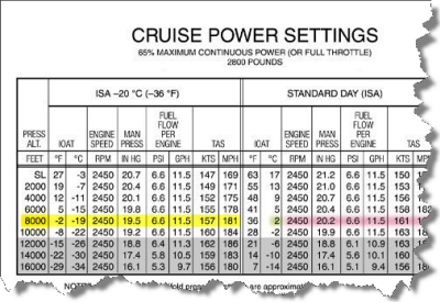 cruise-power-settings1