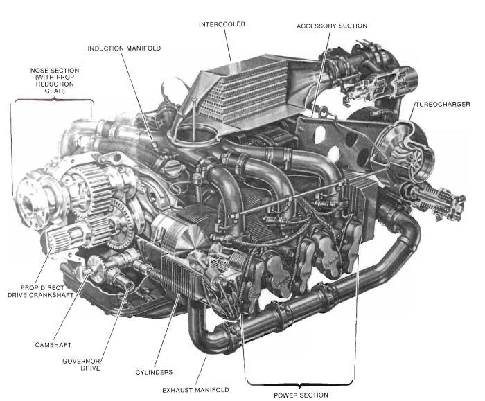 Cessna 421 parts manual download